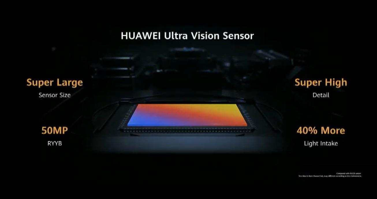 Huawei P40 系列马来西亚售价 RM2799 起,预购赠品价值超过 RM1300 6
