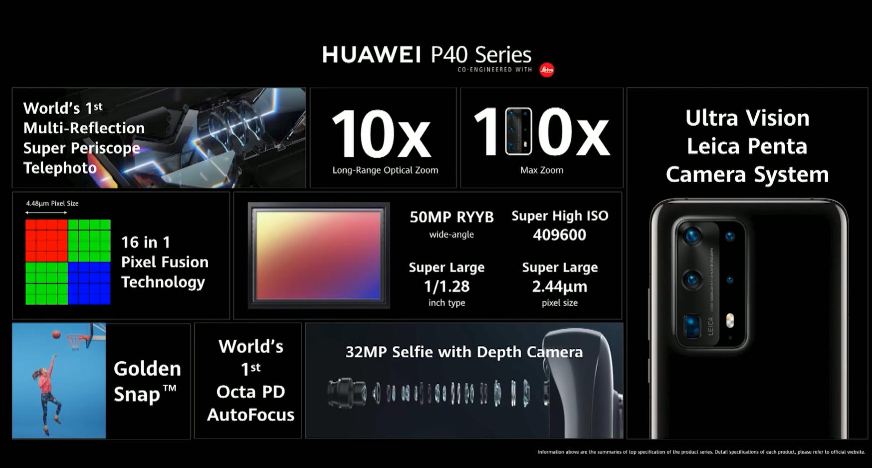 Huawei P40 系列超感知影像正式发布:90Hz 刷新率,超大感光元件面积,40W 无线快充 28