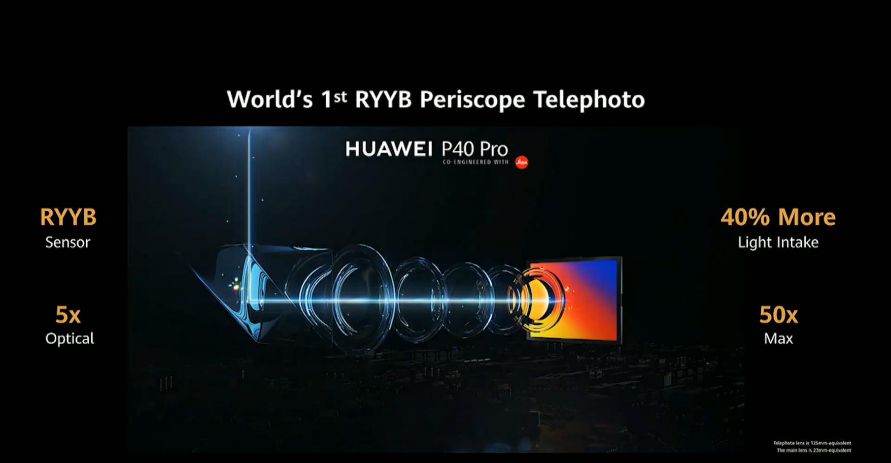 P40 Pro 潜望式镜头规格