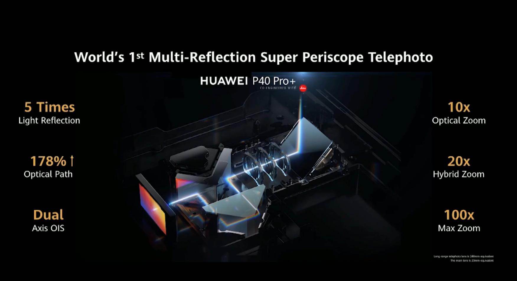 P40 Pro+ 潜望式镜头规格